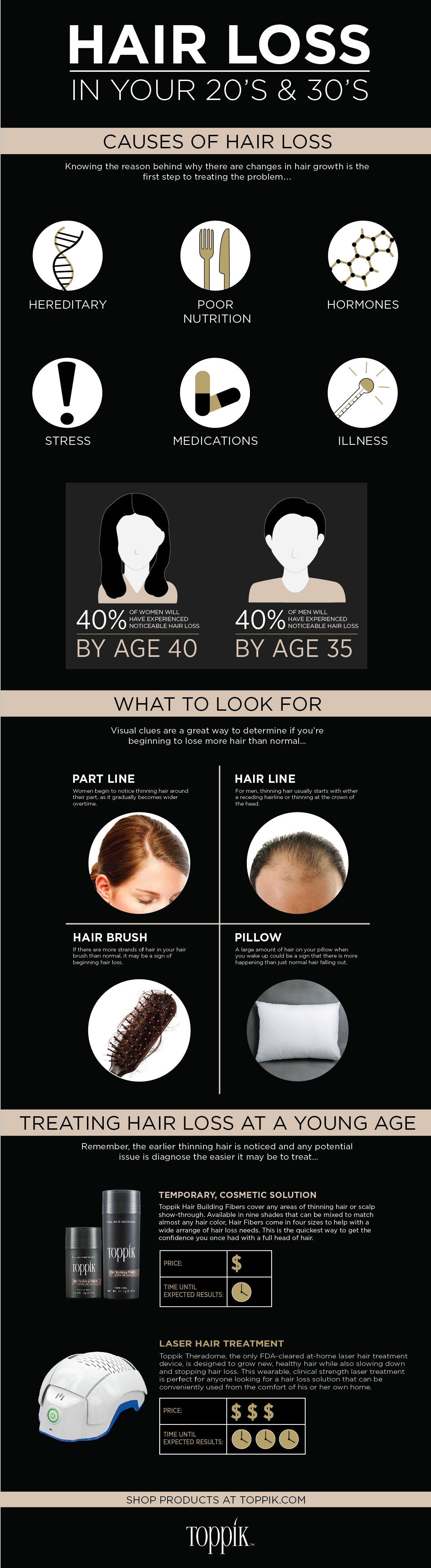 What causes hair loss infographic