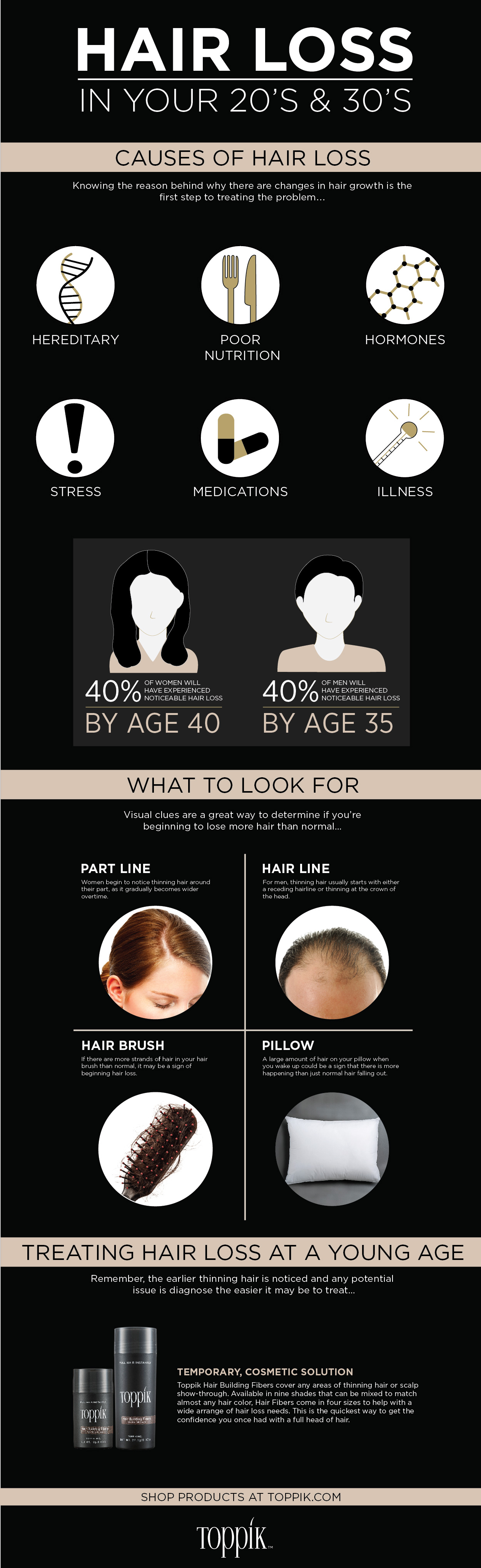 Hair Loss in Your 20s and 30s