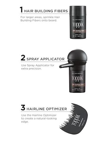 How to Get a Better Beard